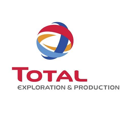Total Recruitment 2021